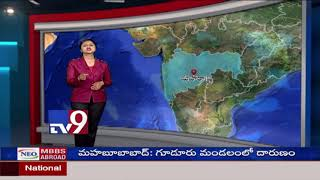 Weather Report - TV9