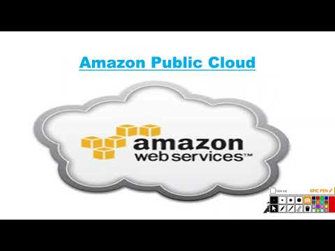 AWS Cloud Certified Solution Architect Associate   SysOps Ad