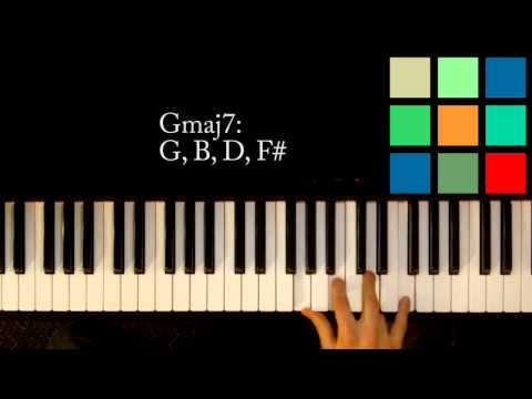 How To Play A Gmaj7 Chord On The Piano - YouTube