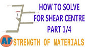 Mod-01 Lec-26 Shear centre-I - YouTube