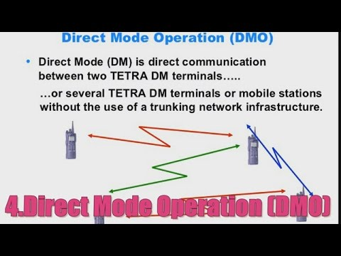 WHY TETRA? 10 Advantages of TETRA Technology(Professional mobile radio)