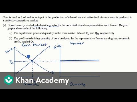 Avatar - Khan Academy