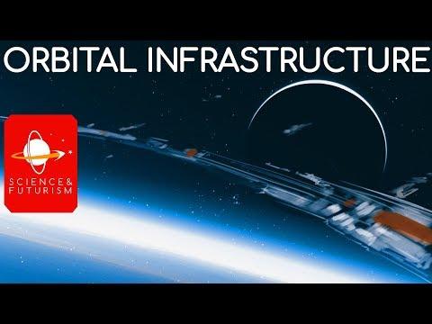 Orbital Infrastructure