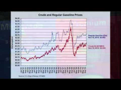 Breaking Down Gasoline Prices