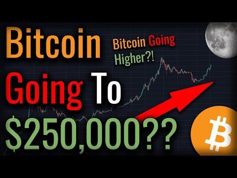Bitcoin Ran 10,000% During The Last Bull Market - Bitcoin Price Prediction