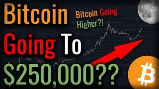 Bitcoin Ran 10,000% During The Last Bull Market - Bitcoin Price Prediction