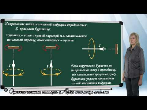 Как определить направление вектора магнитной индукции в точке