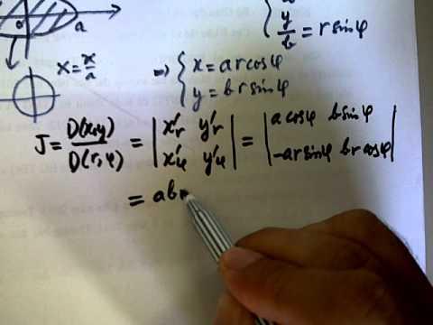TPBDM 11  Đổi biến số trong tích phân kép