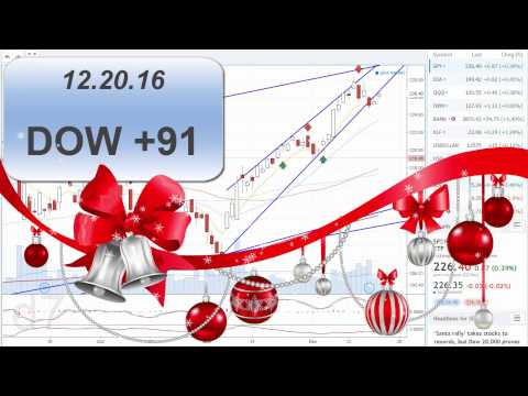 The Dow At Record Highs 12-20-16