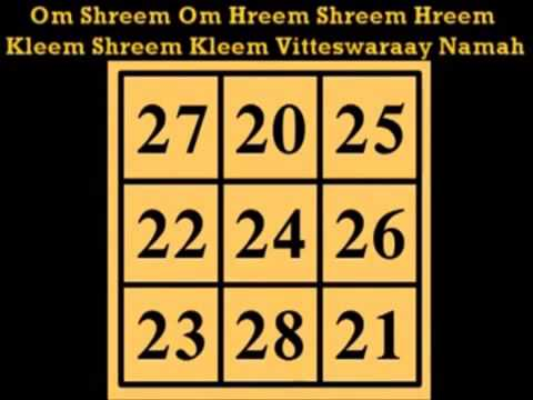 Kubera Mantra Chanted 108 times For Attract Wealth