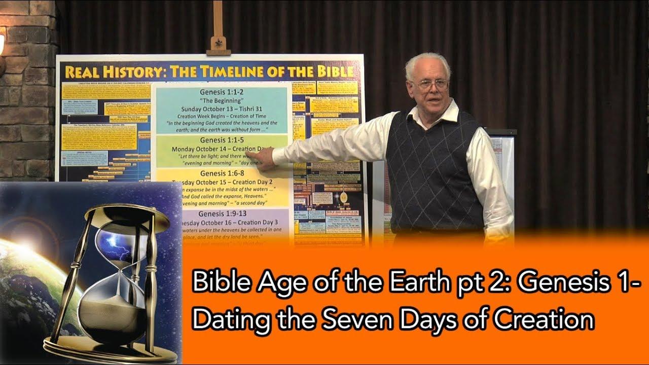 Dating Genesis