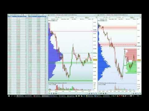 Session de Trading Intraday sur le DAX / Euro Stoxx 50 du 25/08/2016