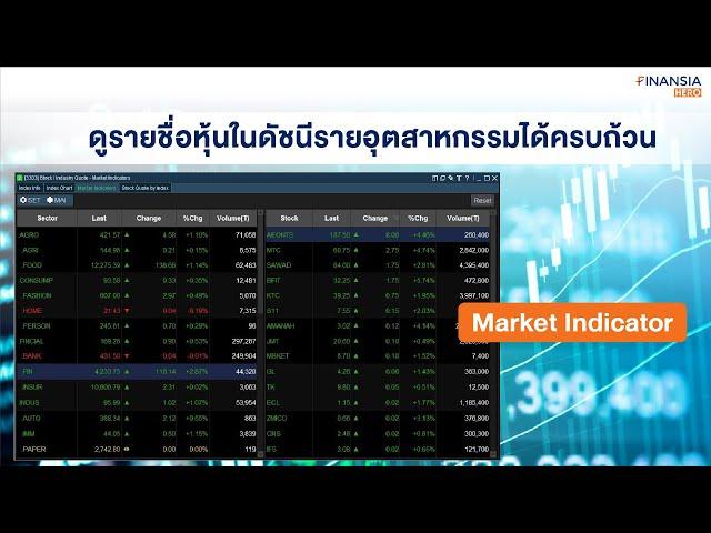 EP 12: ดูราคาหุ้นในแต่ละ Sector (Market Indicators)