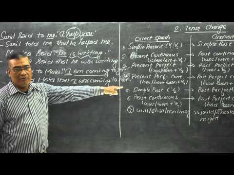 Class-10 English (Grammer reported speech part 1) developed by DOIT