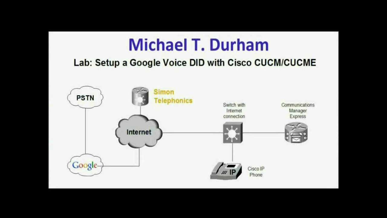 How to use Google Voice on Cisco Call Manager