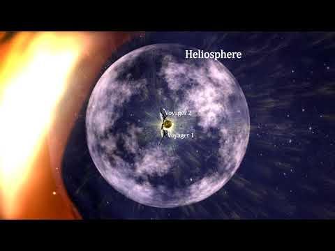 Classroom Aid - The Heliosphere