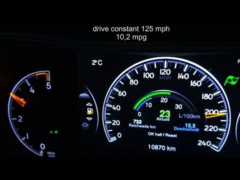 Jeep Grand Cherokee 2014 Fuel Consumption Test