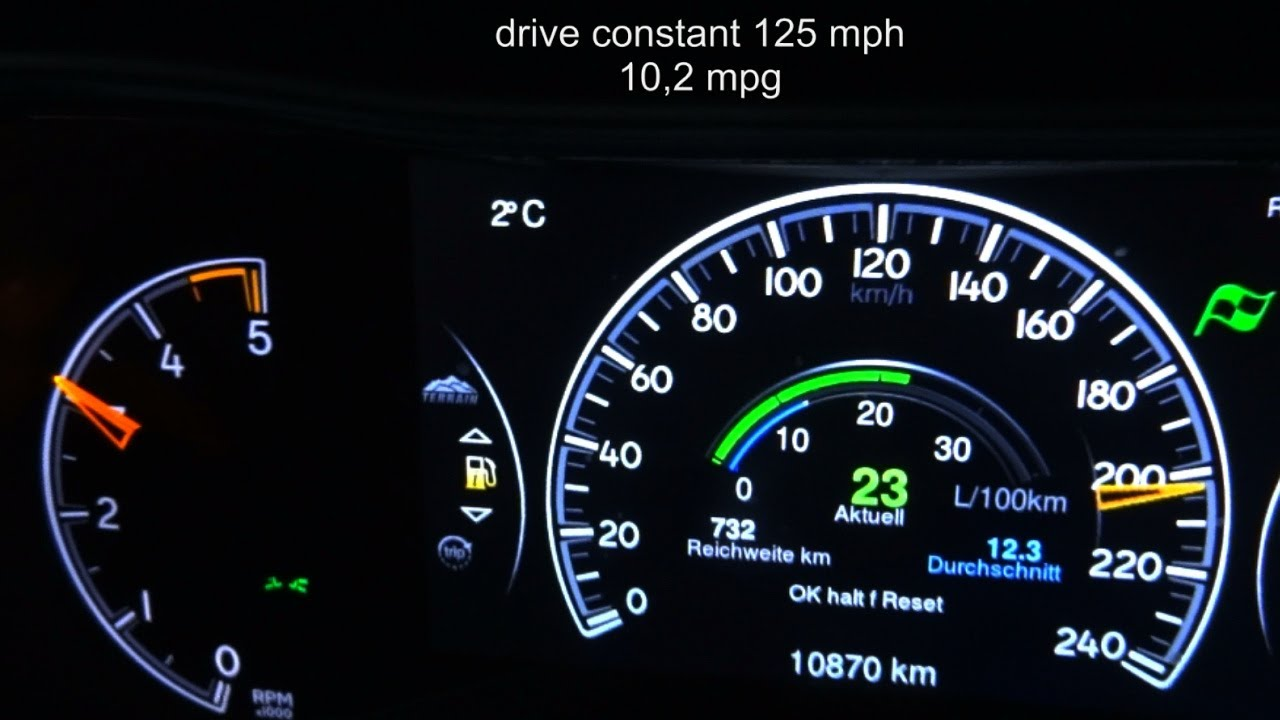 Perfect Jeep Grand Cherokee 2014 Fuel Consumption Test