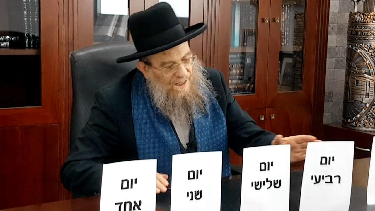 """הגאון הגדול הרב יצחק ברדא שליט""""א - פרשת מצורע"""