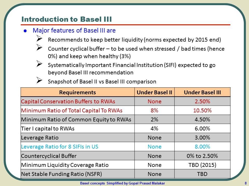 Basic Indicator Approach (BIA)