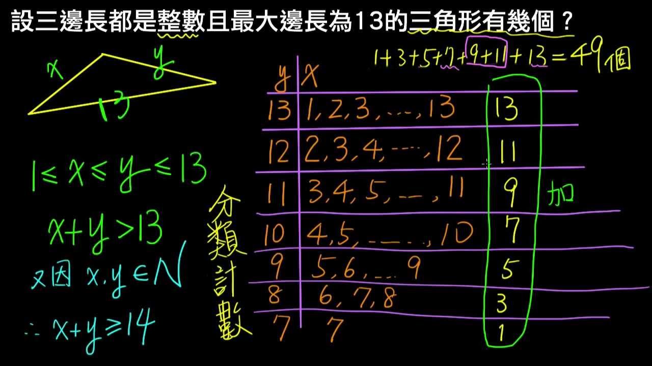高一下數學2-1進階12分類計數三角形的邊長限制 - YouTube