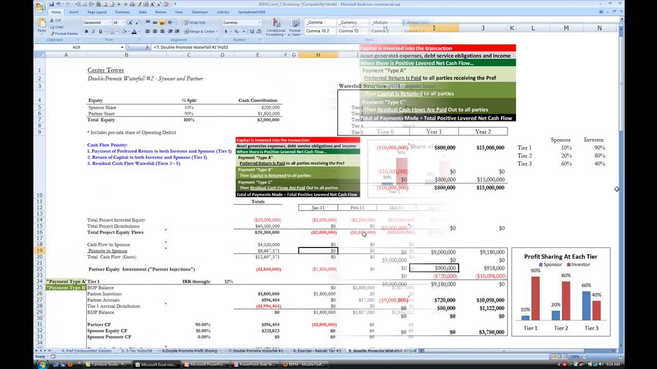 Waterfall model project example best waterfall 2017 excel cash flow waterfall model for real estate eloquens maxwellsz