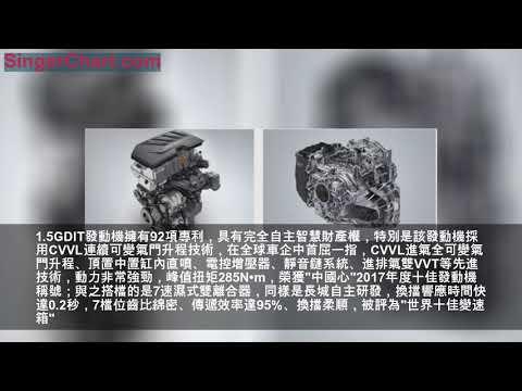 """哈弗熱銷車型大鉅惠 最新款""""國民神車""""在列"""