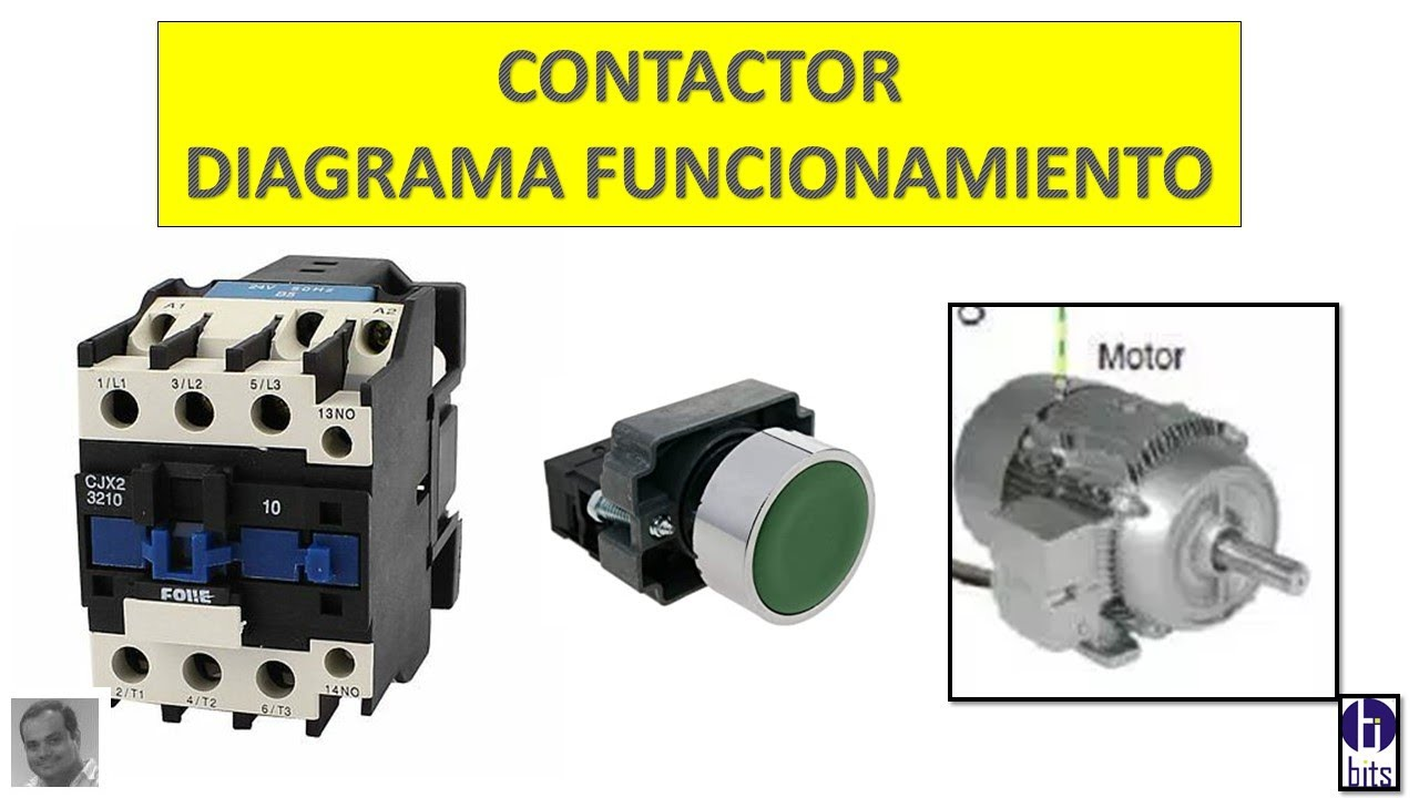 Contactor, botón, motor trifasico