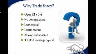 Technical Analysis Course - Module 16: Forex Trading