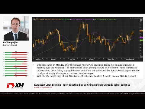 Forex News: 24/09/2018 - Risk appetite dips as China cancels US trade talks; dollar up