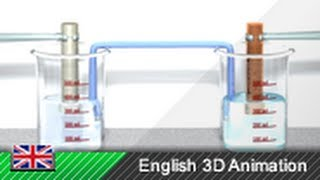 Wie es funktioniert! Galvanische Zelle (Daniell-Zelle / Kupfer-Zink-Batterie (3D-Animation)