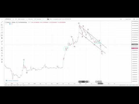 Litecoin (LTC): Be Careful!