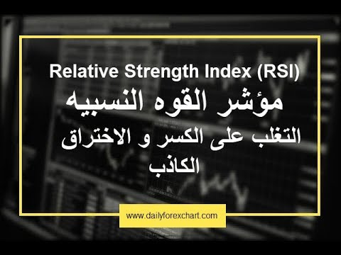 اسرار مؤشر ال RSI موشر القوه النسبيه مع فرص لايف . التغلب على الكسر و الاختراق الكاذب