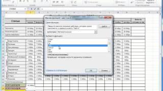 Видеоурок #14  Формулы и Расчеты в Excel