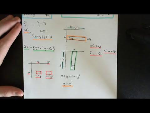 Cayley's Theorem Part 2