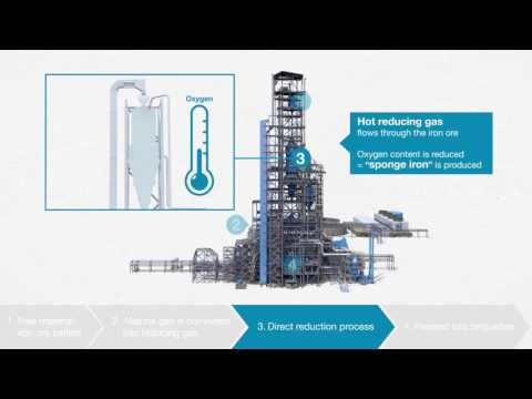 The HBI direct reduction process - voestalpine in Texas