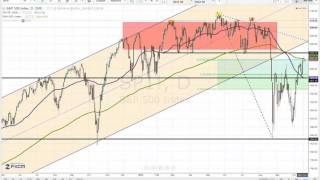 S&P 500, FTSE, and Hang Seng Index Are All At Resistance