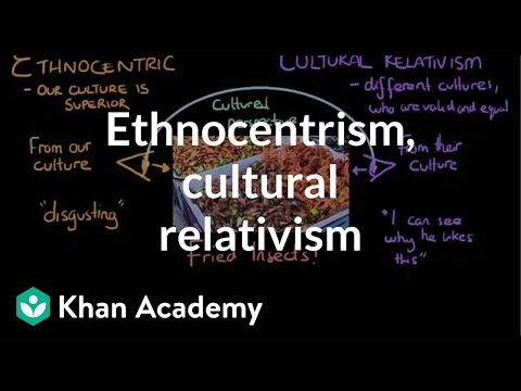 Ethnocentrism and cultural relativism in group and out group | MCAT | Khan Academy