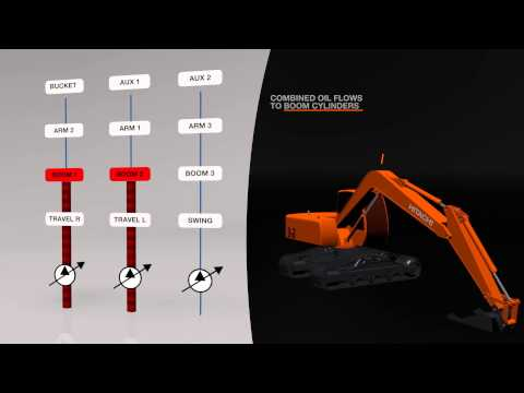 TRIAS Hydraulics System By Hitachi Construction Machinery