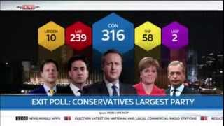 The 2015 General Election: How It Unfolded
