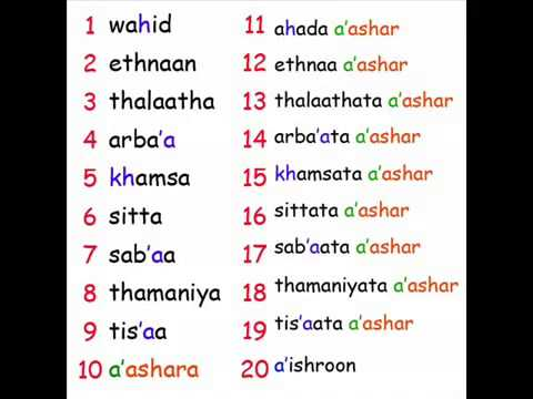 Learn Arabic Numbers 0 20 & more! Lesson 2 - YouTube