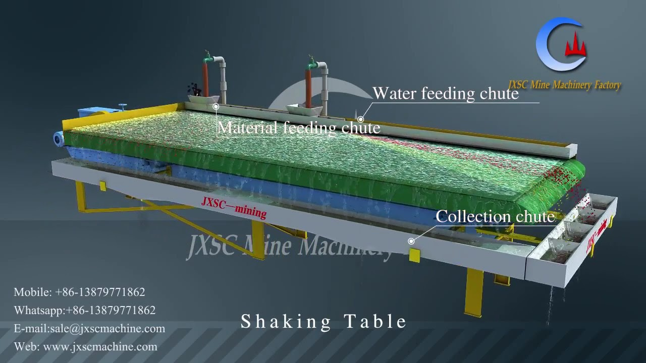 JXSC Unqiue design gold shaking table with PP feeding and collecting chute