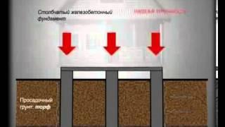 подвести фундамент под старый дом(, 2013-07-12T09:50:38.000Z)