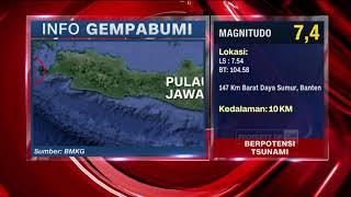 Gempa M 7,4 Terjadi di Banten Berpotensi Tsunami