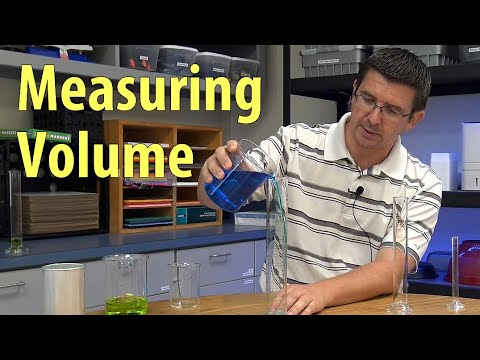 Activity 5.1.1.B - Measuring An Object's Volume