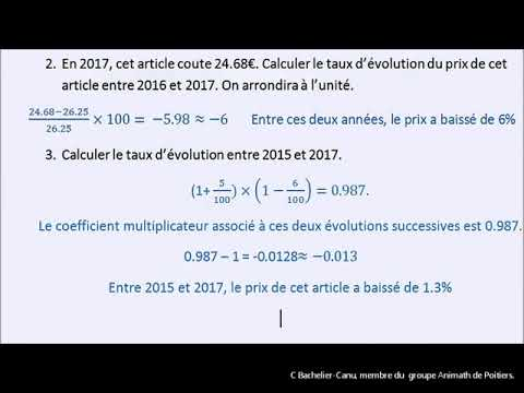 Tstmg Taux D Evolution Youtube