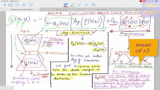Deep Learning 22: (4) Variational AutoEncoder : Derivation of the Loss Function