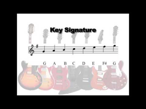 11 Reading Traditional Music Notation ~ Beginner Lessons By Mark John Sternal