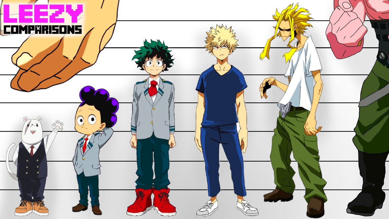 My Hero Academia SIZE COMPARISON | LeeZY Comparisons