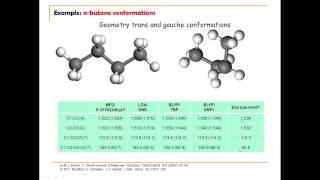 Herramientas mecano-cuanticas basadas en DFT para el estudio de moleculas y materiales
